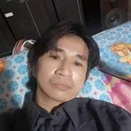 norman45789's profile photo
