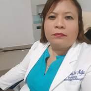 luzm040's profile photo