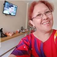 janne35541's profile photo
