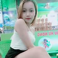 hoaid84's profile photo