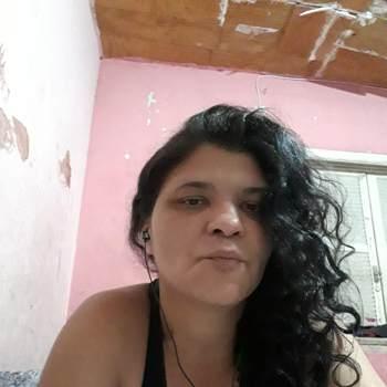 jullys318555_Sao Paulo_Kawaler/Panna_Kobieta