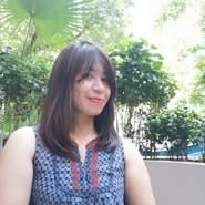 luzh081's profile photo