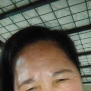 ameliadadacay's profile photo