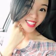 junel086978's profile photo