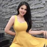 sika129's profile photo