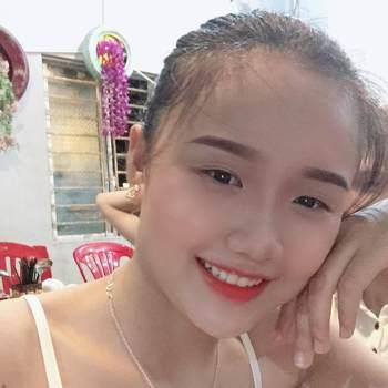 thao692_Ha Tinh_独身_女性