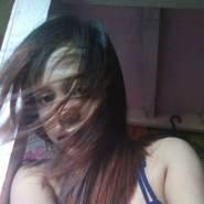 rodels816240's profile photo