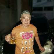 manoelm157822's profile photo