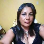 ricardoc175521's profile photo