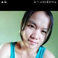 usertc9741's profile photo