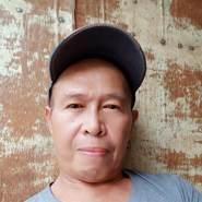 minib60's profile photo