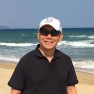 georgeben159365's profile photo