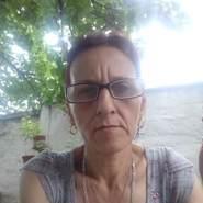 hajnalkab711138's profile photo
