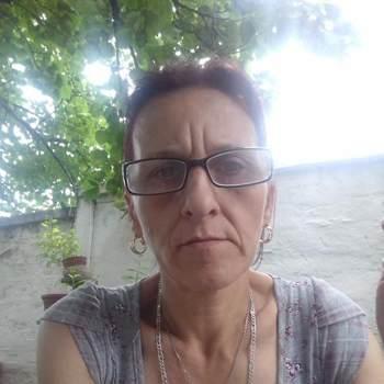 hajnalkab711138_Severnobacki Okrug_Svobodný(á)_Žena