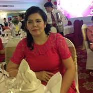 oanho52's profile photo