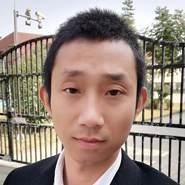 ivanlius's profile photo