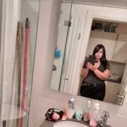 usermxw08's profile photo