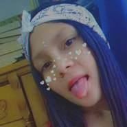 Biancagirl's profile photo