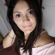 ciinnh's profile photo