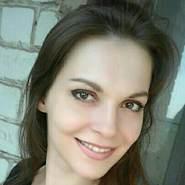svetlanan600326's profile photo