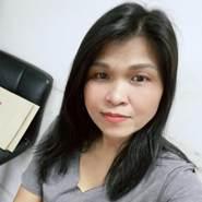 userhr2471's profile photo