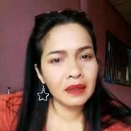 ppb9108's profile photo