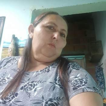 maia861204_Sao Paulo_Libero/a_Donna