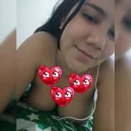 luisanar898457's profile photo