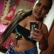 wendyRoja27's profile photo