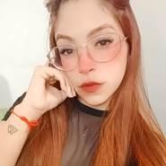 marilynyz25's profile photo
