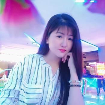 thuongt539598_Ho Chi Minh_Kawaler/Panna_Kobieta