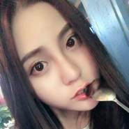 lixiaolan6655's profile photo
