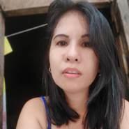 andraneb's profile photo
