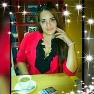 svetlanam609370's profile photo
