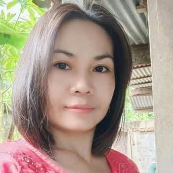 paws983_Krung Thep Maha Nakhon_Độc thân_Nữ