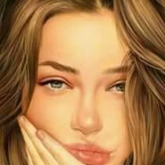 RamyaSy37's profile photo