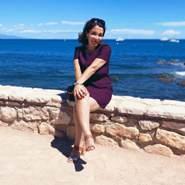 bella123774's profile photo