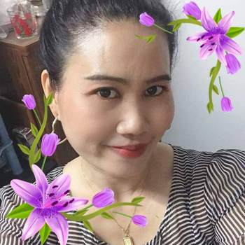 useria59_Krung Thep Maha Nakhon_Độc thân_Nữ