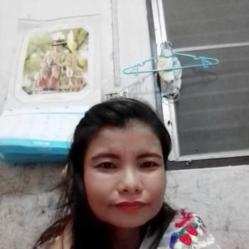 userisbok53_Krung Thep Maha Nakhon_Độc thân_Nữ