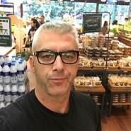 goalgofuture115254's profile photo