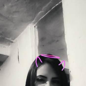 andreina784350_Distrito Capital_Single_Weiblich