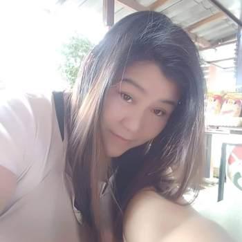 yingn08_Krung Thep Maha Nakhon_Độc thân_Nữ
