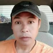 poomin4242's profile photo