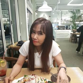 user_vslzc483_Gyeonggi-Do_Single_Female