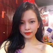 hang301's profile photo