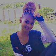 eliza464018's profile photo