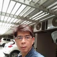 jirachais660687's profile photo