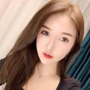 aoliqiqi623663's profile photo
