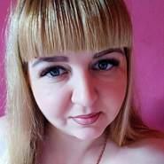 anzelikai's profile photo
