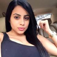 shelia2299's profile photo